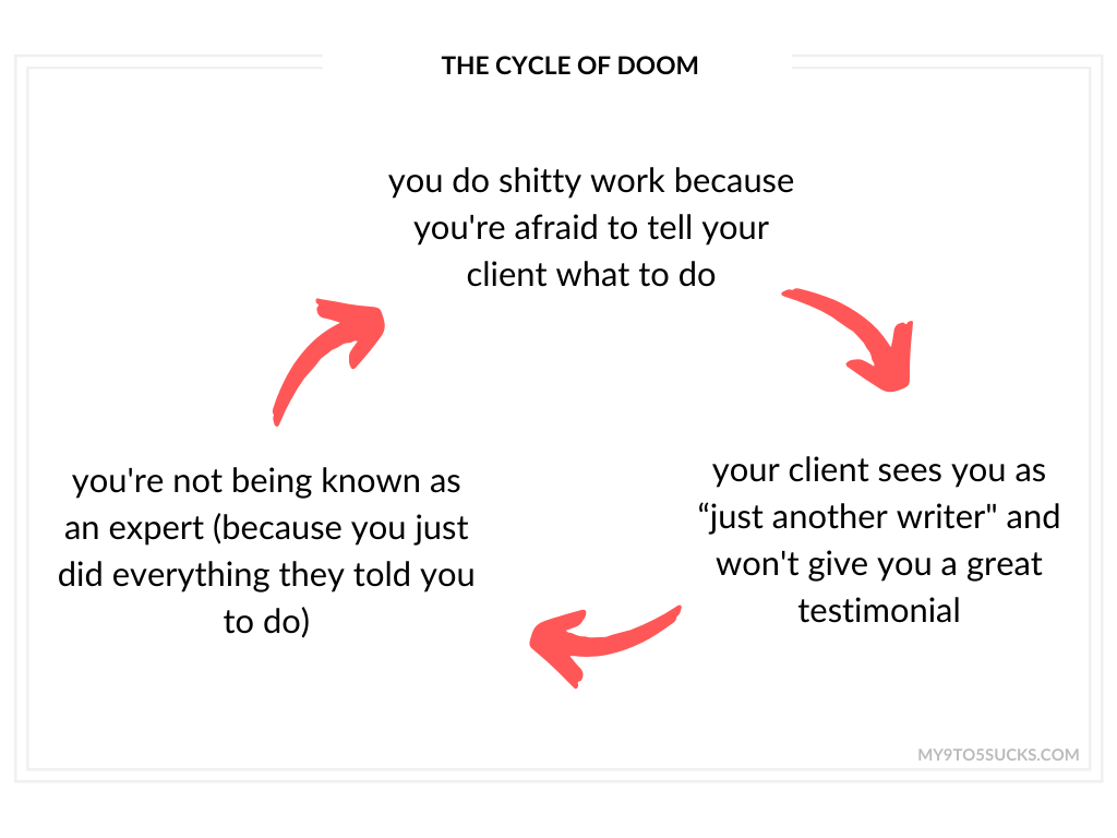freelance cycle of doom - being bossy in business